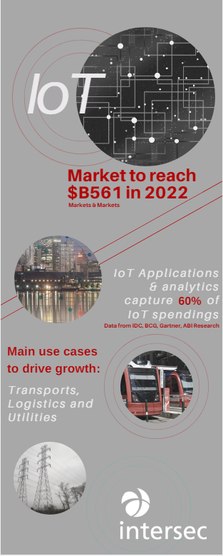 infographie annonce WP IoT